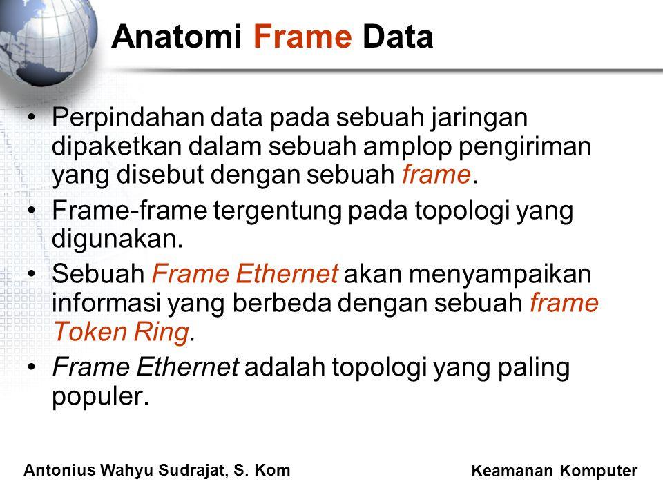 Anatomi Frame Data Perpindahan data pada sebuah jaringan dipaketkan dalam sebuah amplop pengiriman yang disebut dengan sebuah frame.