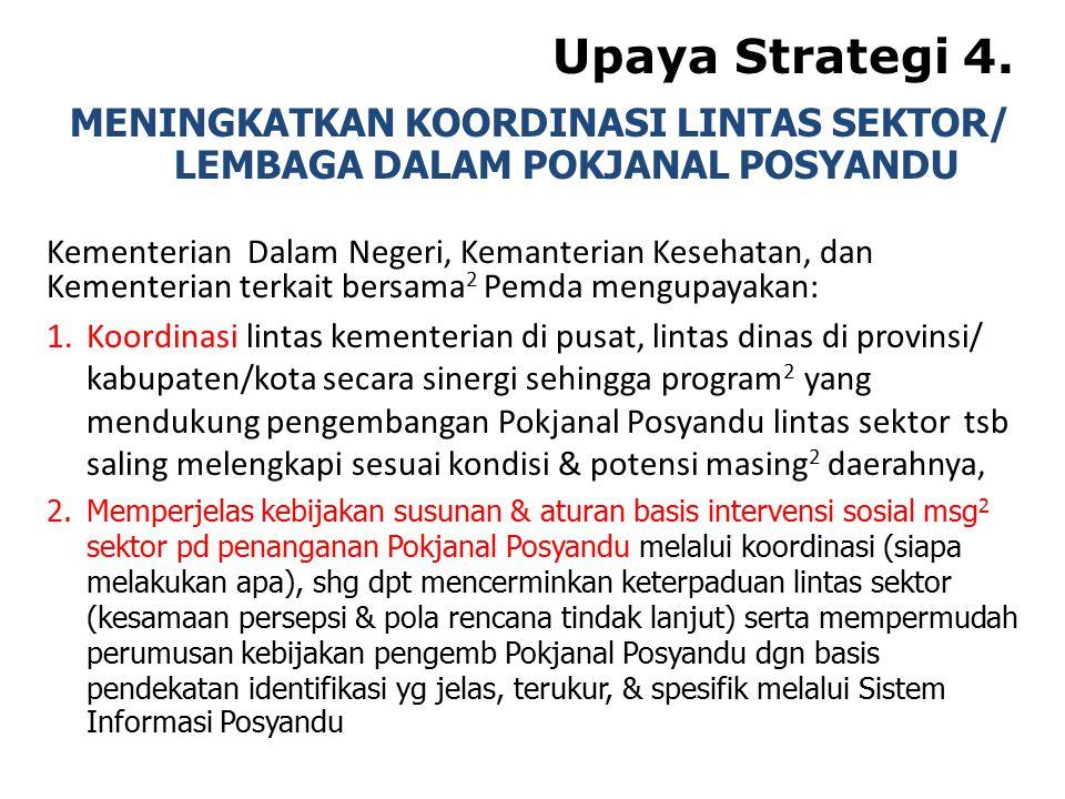 Meningkatkan koordinasi lintas sektor/ lembaga dalam Pokjanal Posyandu