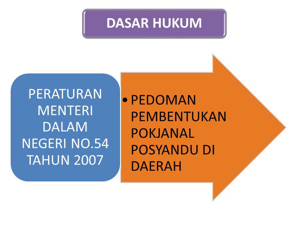 PERATURAN MENTERI DALAM NEGERI NO.54 TAHUN 2007