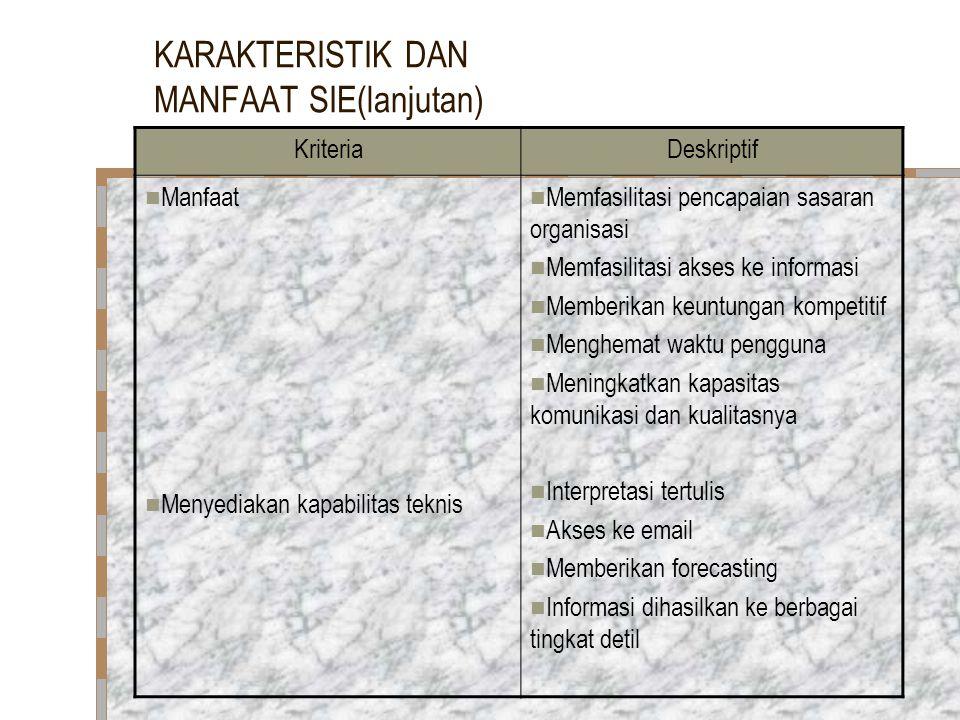KARAKTERISTIK DAN MANFAAT SIE(lanjutan)