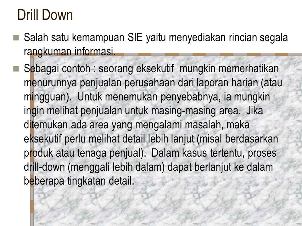 Drill Down Salah satu kemampuan SIE yaitu menyediakan rincian segala rangkuman informasi.