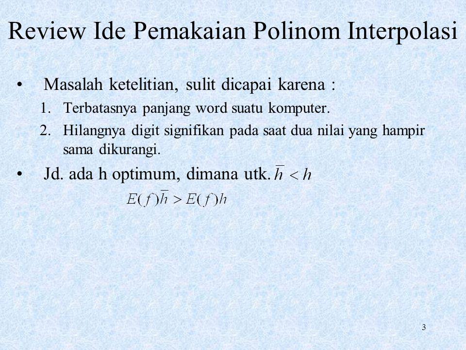 Review Ide Pemakaian Polinom Interpolasi