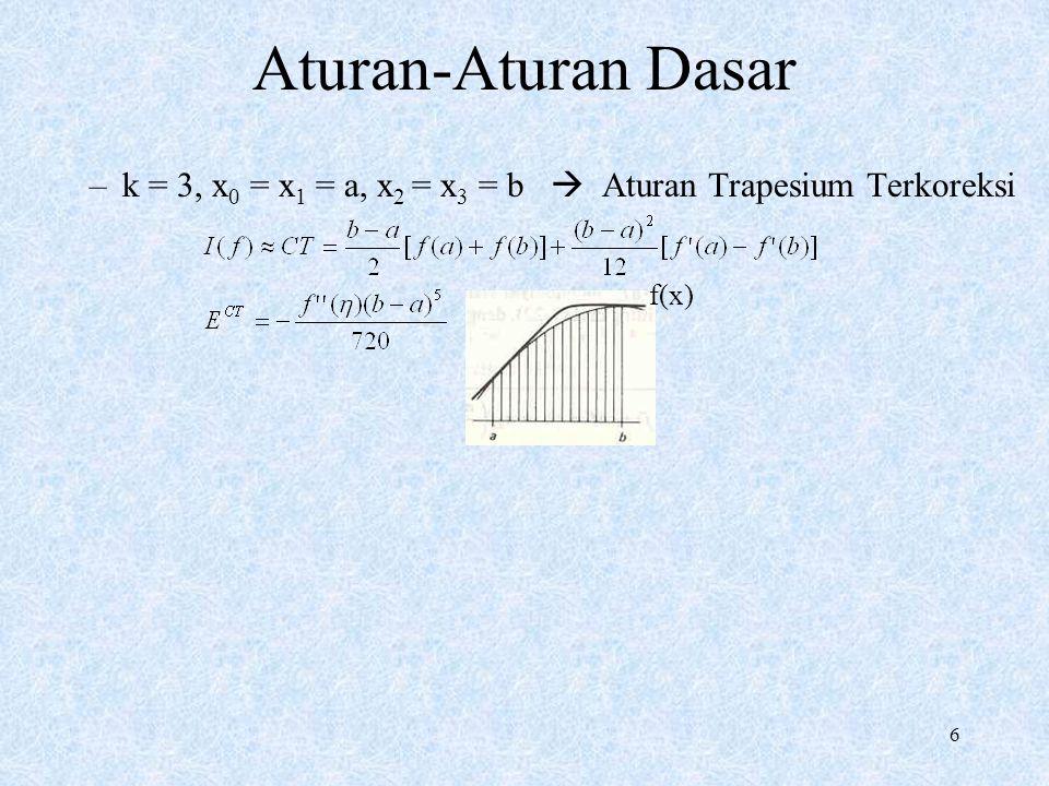 Aturan-Aturan Dasar k = 3, x0 = x1 = a, x2 = x3 = b  Aturan Trapesium Terkoreksi f(x)