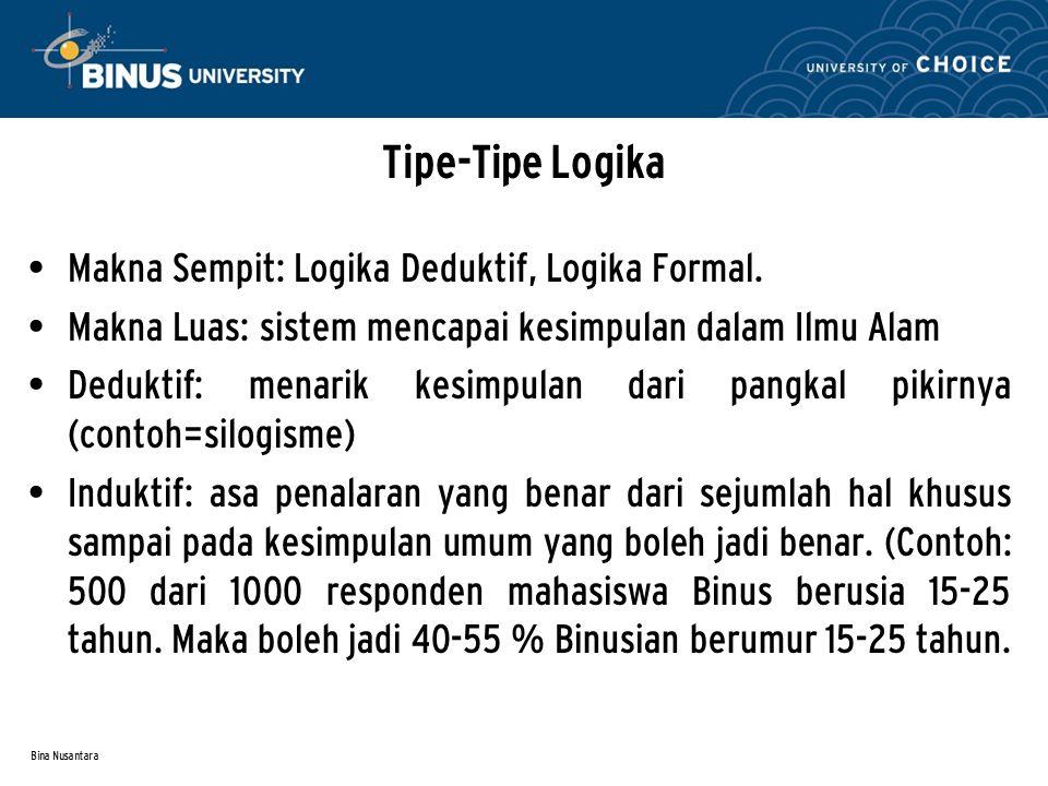 Tipe-Tipe Logika Makna Sempit: Logika Deduktif, Logika Formal.