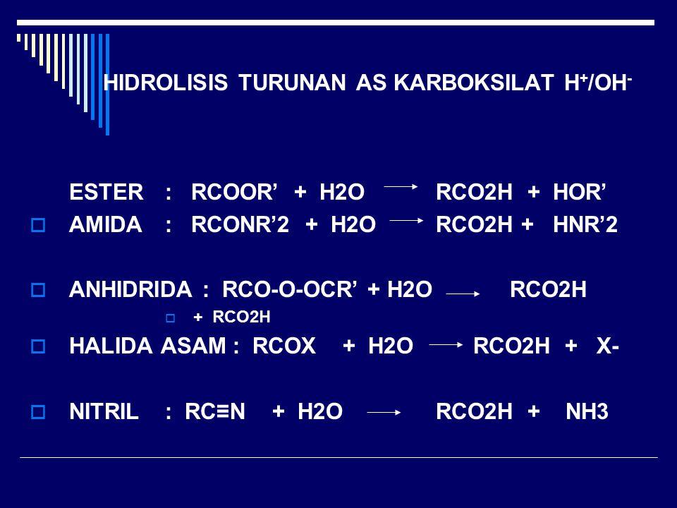 HIDROLISIS TURUNAN AS KARBOKSILAT H+/OH-