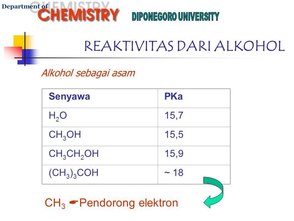 REAKTIVITAS DARI ALKOHOL