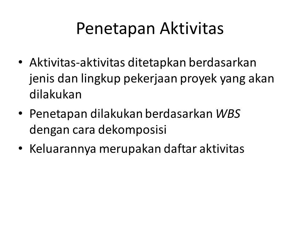 Penetapan Aktivitas Aktivitas-aktivitas ditetapkan berdasarkan jenis dan lingkup pekerjaan proyek yang akan dilakukan.