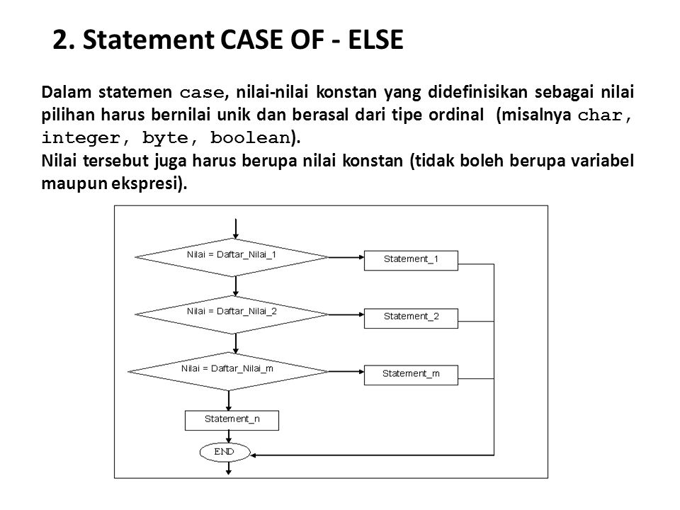 2. Statement CASE OF - ELSE