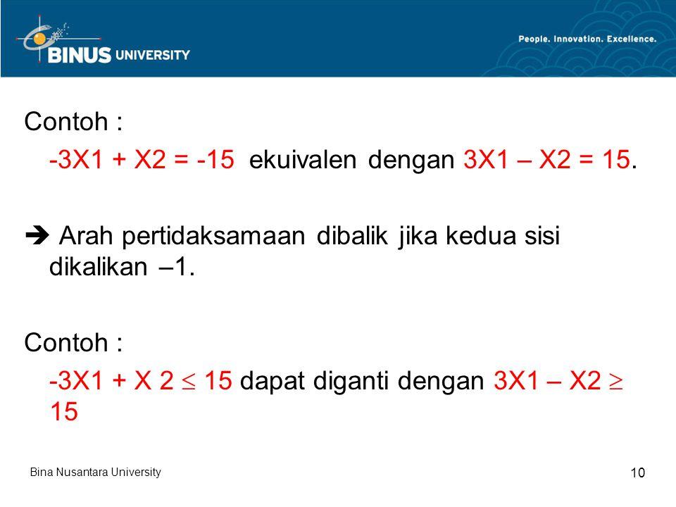 -3X1 + X2 = -15 ekuivalen dengan 3X1 – X2 = 15.