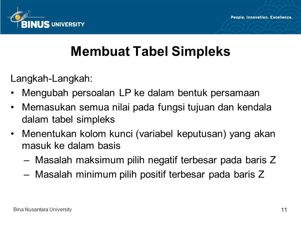 Membuat Tabel Simpleks