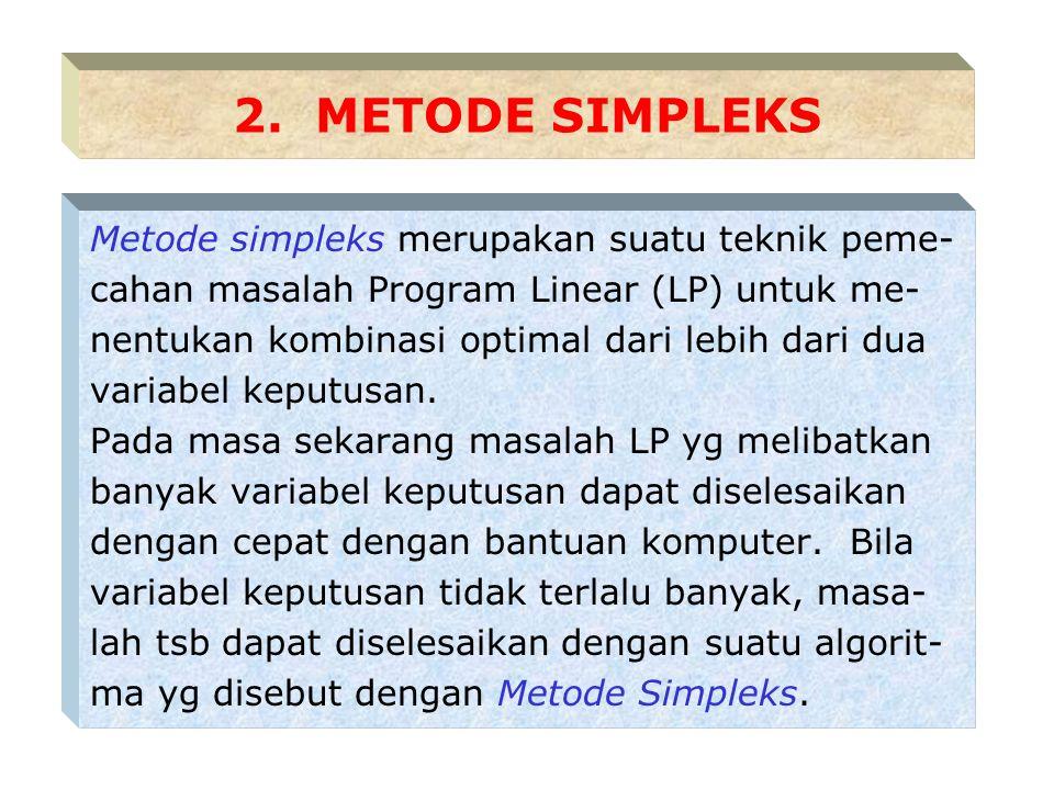 2. METODE SIMPLEKS Metode simpleks merupakan suatu teknik peme-