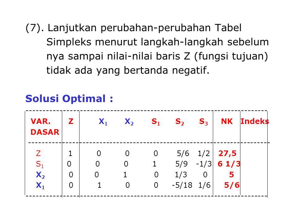 (7). Lanjutkan perubahan-perubahan Tabel