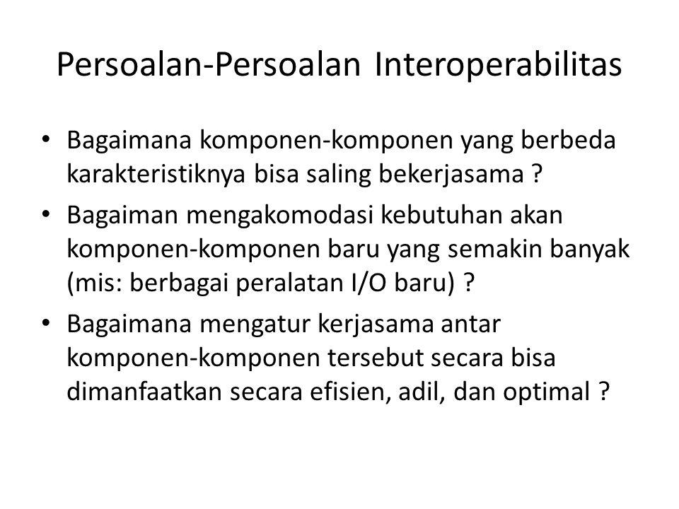 Persoalan-Persoalan Interoperabilitas
