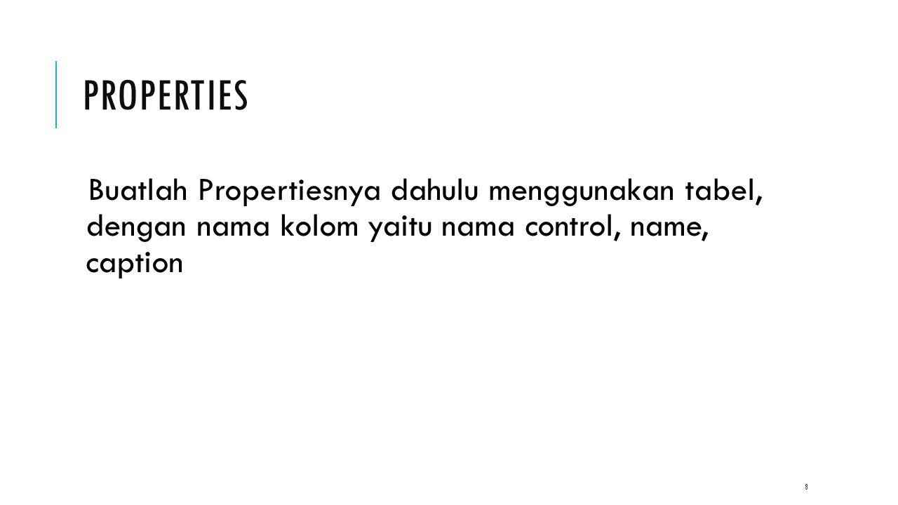 PROPERTIES Buatlah Propertiesnya dahulu menggunakan tabel, dengan nama kolom yaitu nama control, name, caption.