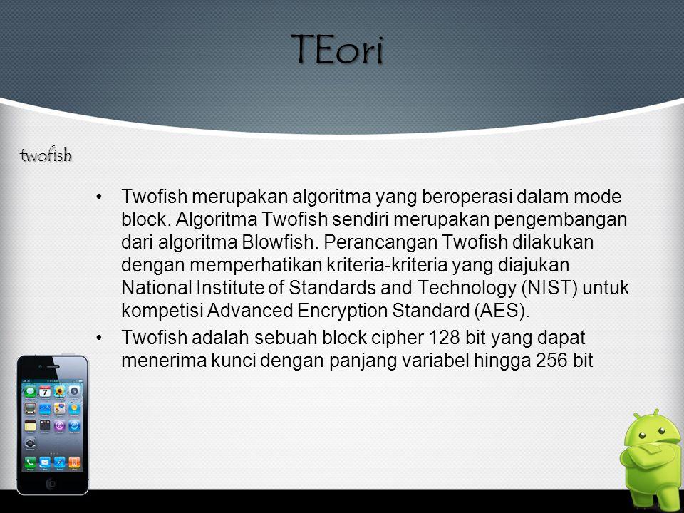 TEori twofish.