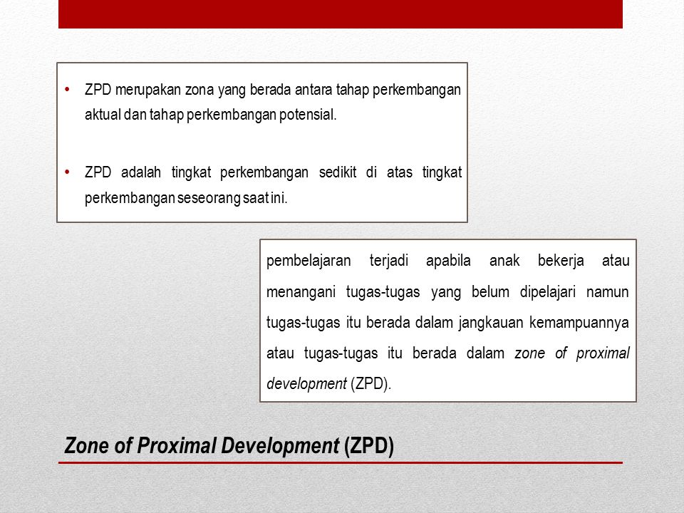 Zone of Proximal Development (ZPD)