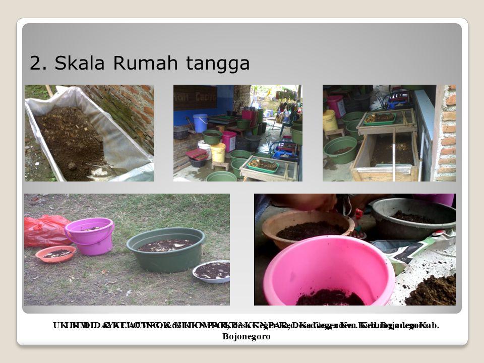 2. Skala Rumah tangga UK BUDIDAYA CACING & KELOMPOK 63 KKN PAR, Desa Geger Kec. Kedung adem Kab. Bojonegoro.