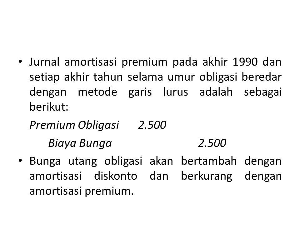 Jurnal amortisasi premium pada akhir 1990 dan setiap akhir tahun selama umur obligasi beredar dengan metode garis lurus adalah sebagai berikut: