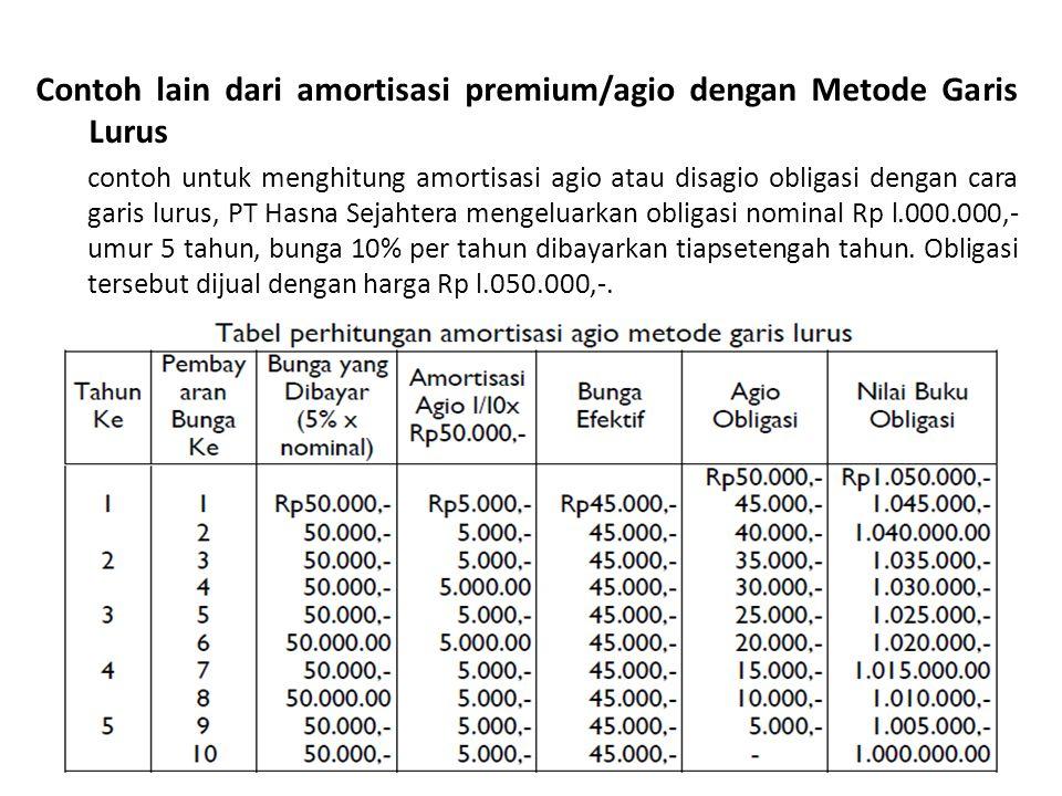 Contoh lain dari amortisasi premium/agio dengan Metode Garis Lurus