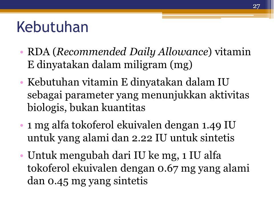 Kebutuhan RDA (Recommended Daily Allowance) vitamin E dinyatakan dalam miligram (mg)