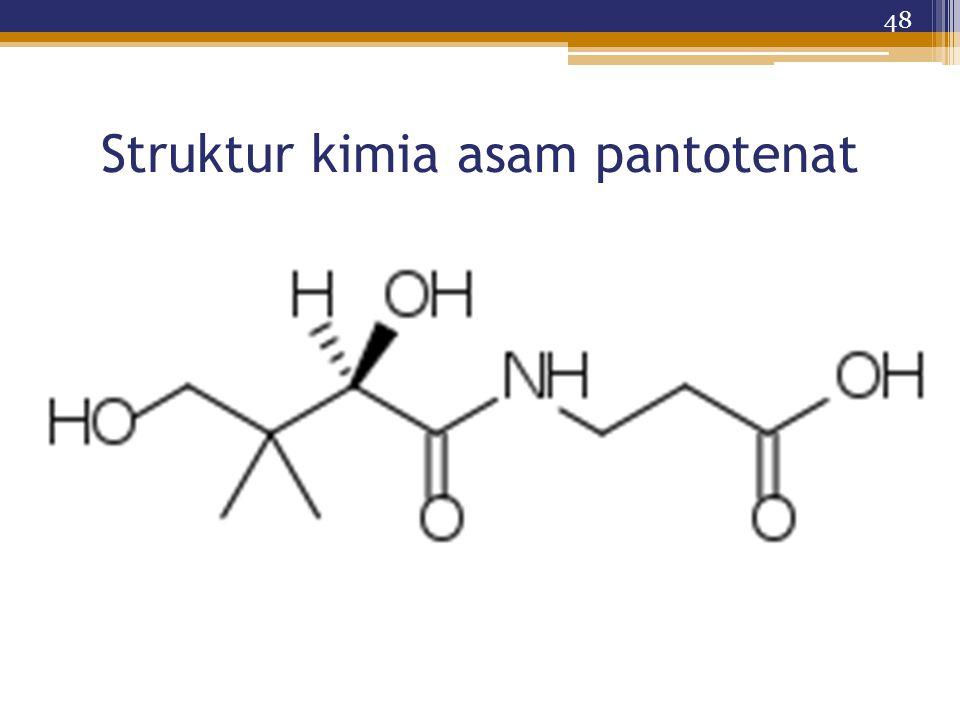 Struktur kimia asam pantotenat
