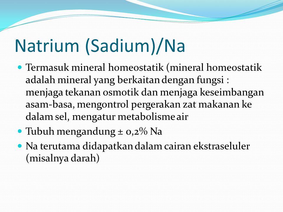 Natrium (Sadium)/Na