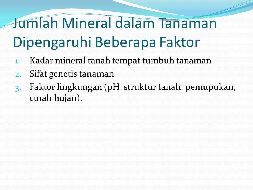 Jumlah Mineral dalam Tanaman Dipengaruhi Beberapa Faktor