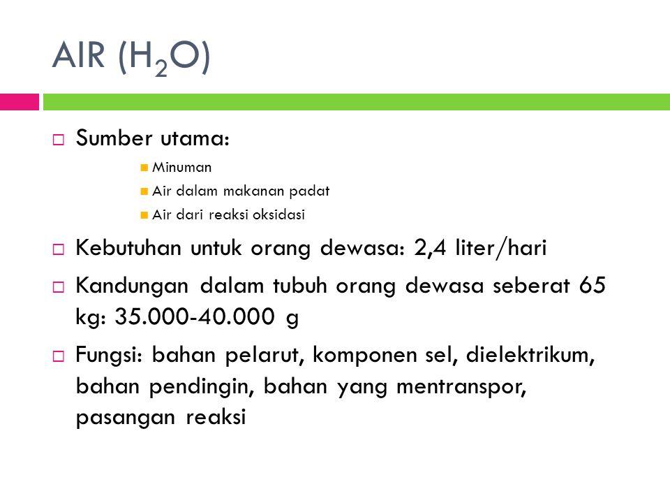 AIR (H2O) Sumber utama: Kebutuhan untuk orang dewasa: 2,4 liter/hari
