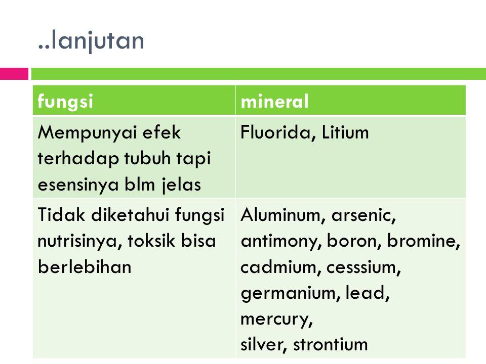 ..lanjutan fungsi mineral