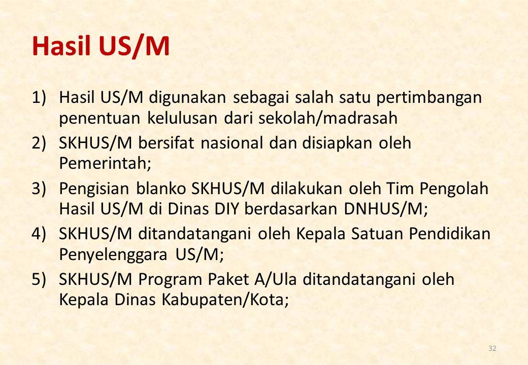 Hasil US/M Hasil US/M digunakan sebagai salah satu pertimbangan penentuan kelulusan dari sekolah/madrasah.