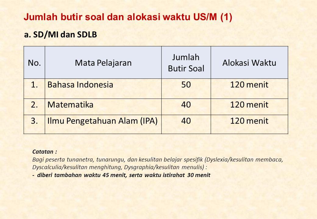 Jumlah butir soal dan alokasi waktu US/M (1)