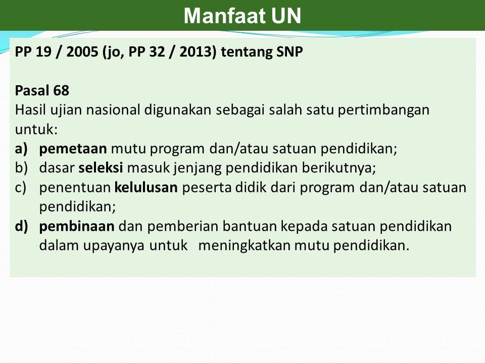 Manfaat UN PP 19 / 2005 (jo, PP 32 / 2013) tentang SNP Pasal 68