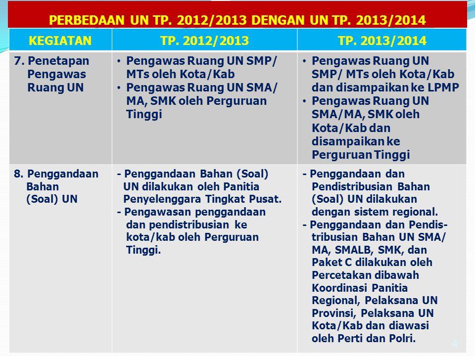 PERBEDAAN UN TP. 2012/2013 DENGAN UN TP. 2013/2014