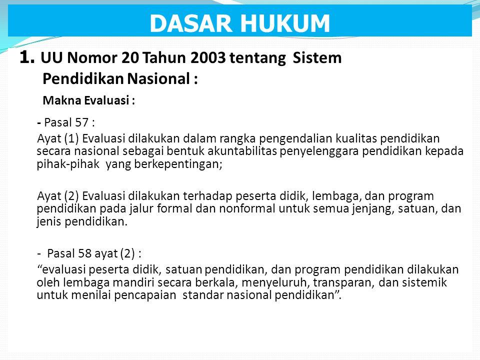 DASAR HUKUM 1. UU Nomor 20 Tahun 2003 tentang Sistem