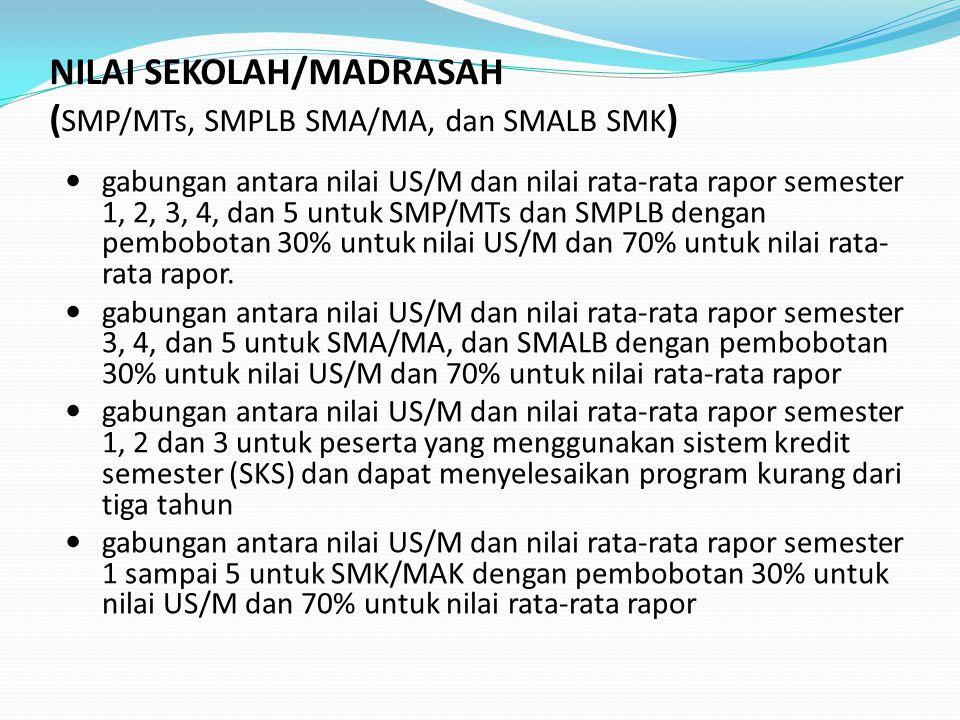 NILAI SEKOLAH/MADRASAH (SMP/MTs, SMPLB SMA/MA, dan SMALB SMK)