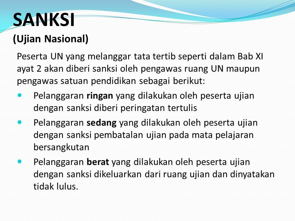 SANKSI (Ujian Nasional)