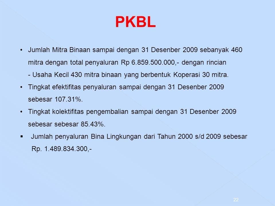 PKBL Jumlah Mitra Binaan sampai dengan 31 Desenber 2009 sebanyak 460 mitra dengan total penyaluran Rp 6.859.500.000,- dengan rincian.