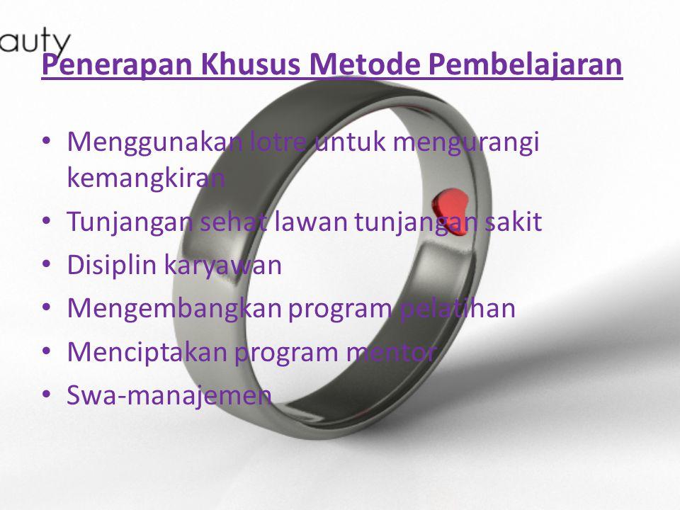 Penerapan Khusus Metode Pembelajaran