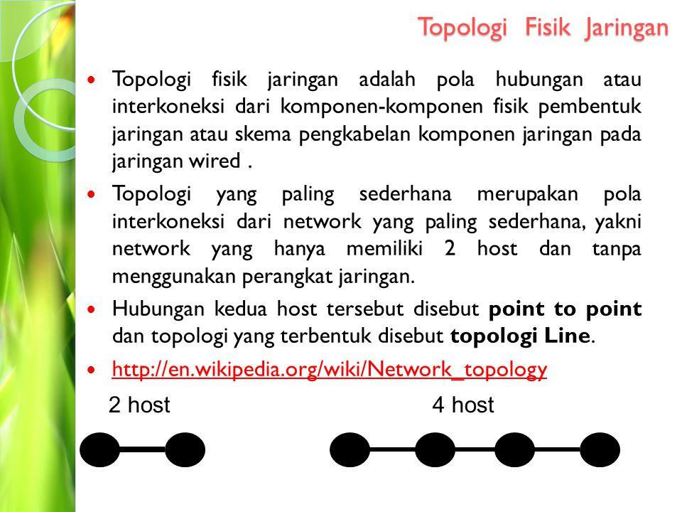Topologi Fisik Jaringan