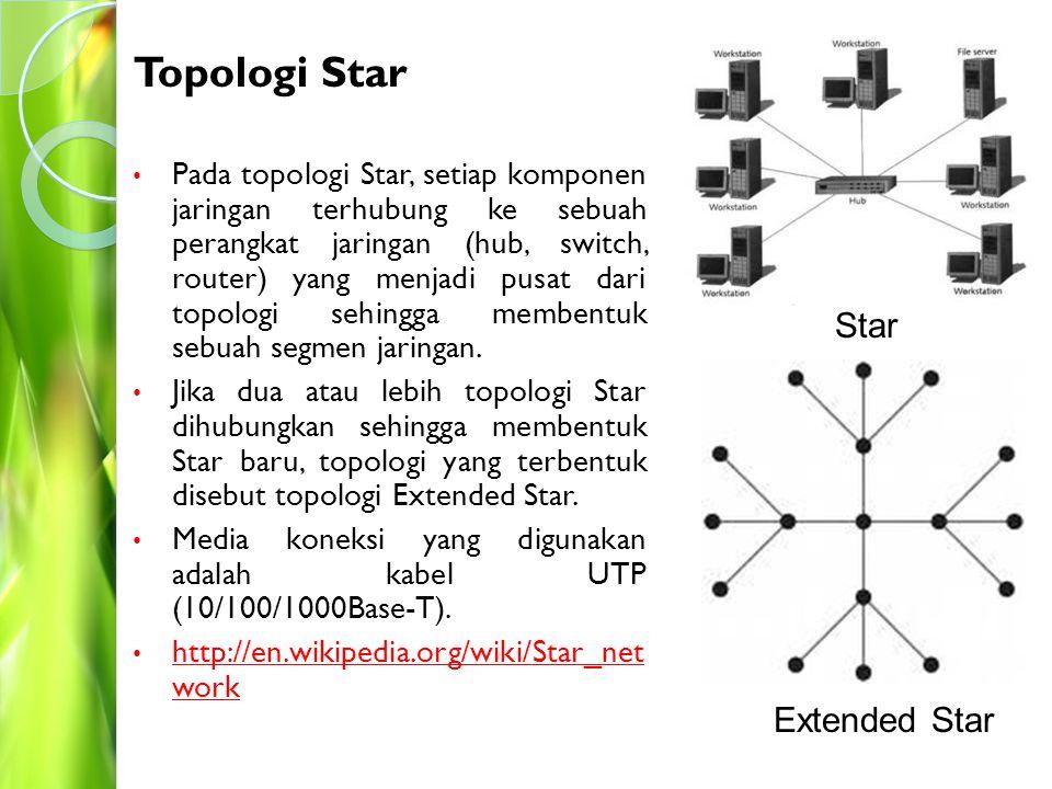 Topologi Star Star Extended Star
