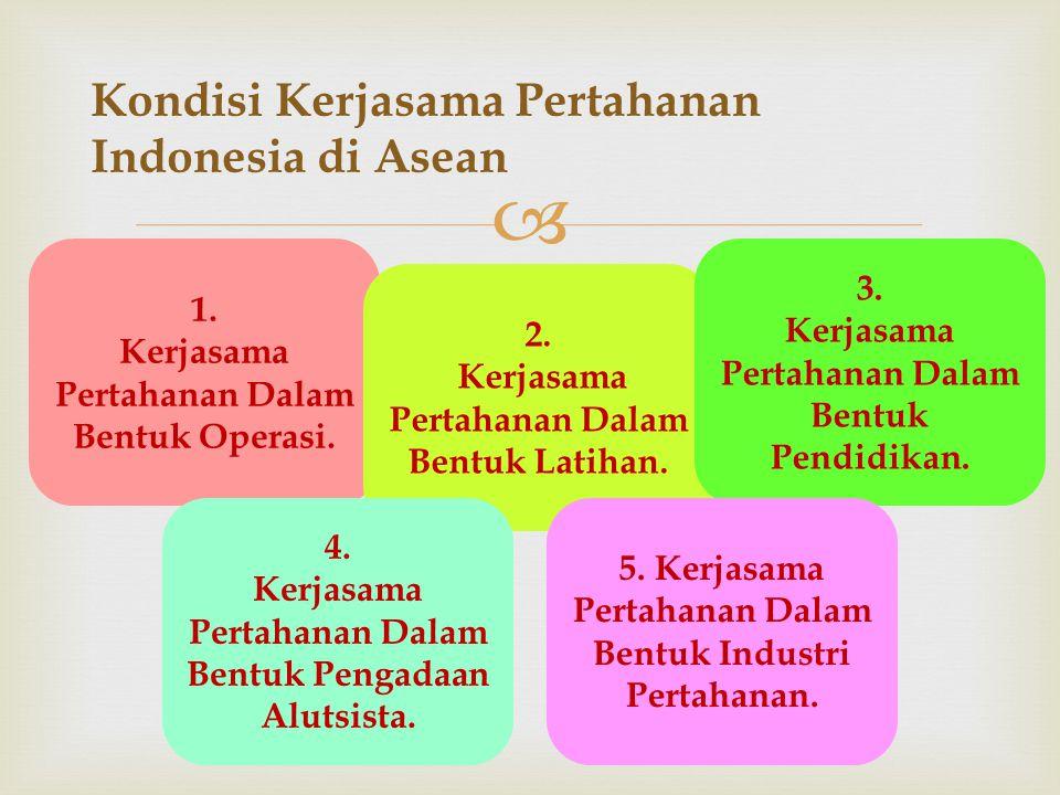 Kondisi Kerjasama Pertahanan Indonesia di Asean