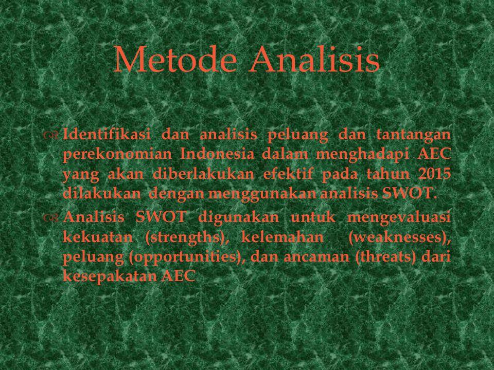 Metode Analisis
