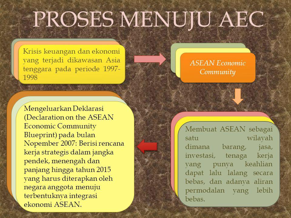 PROSES MENUJU AEC ASEAN Economic Community. Krisis keuangan dan ekonomi yang terjadi dikawasan Asia tenggara pada periode 1997-1998.