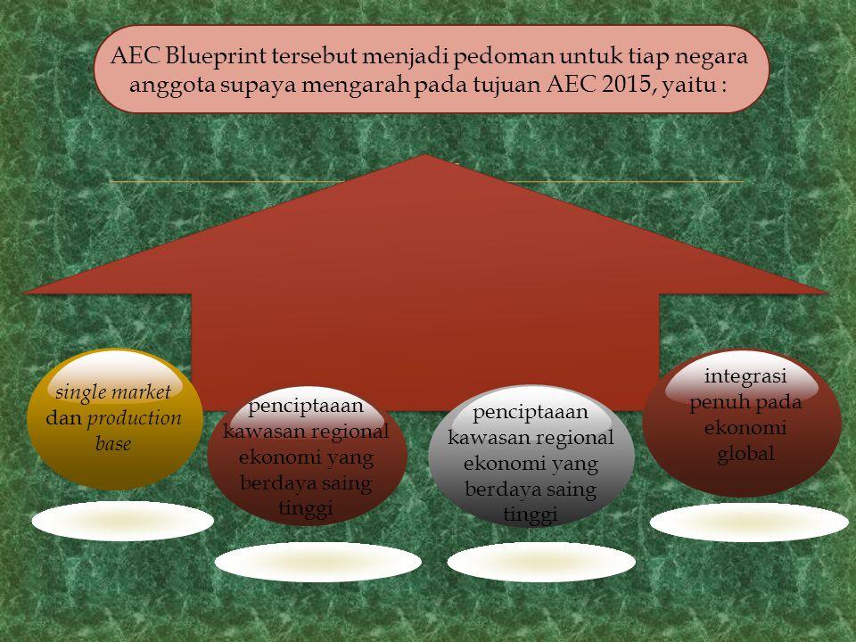 AEC Blueprint tersebut menjadi pedoman untuk tiap negara