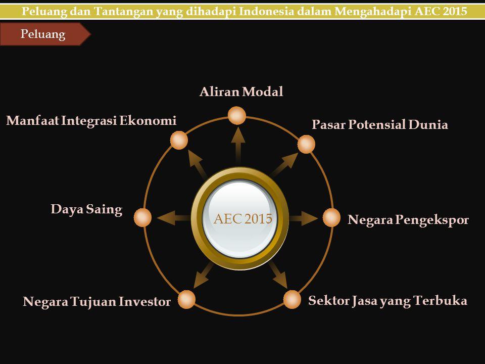 Manfaat Integrasi Ekonomi Pasar Potensial Dunia
