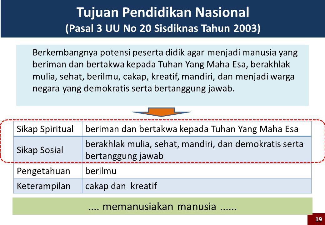 Tujuan Pendidikan Nasional (Pasal 3 UU No 20 Sisdiknas Tahun 2003)