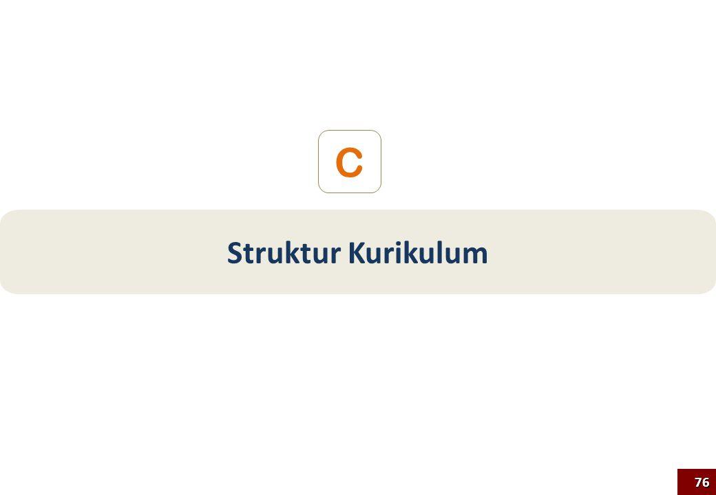 C Struktur Kurikulum 76