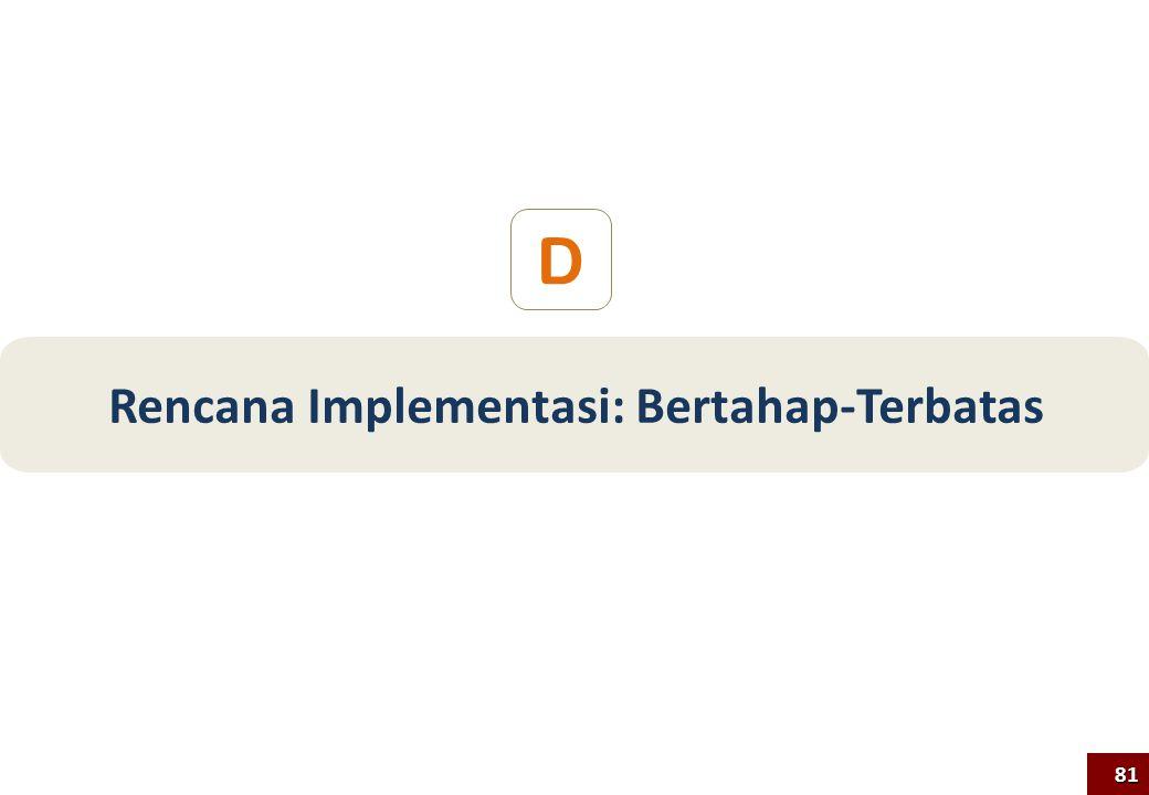 D Rencana Implementasi: Bertahap-Terbatas 81