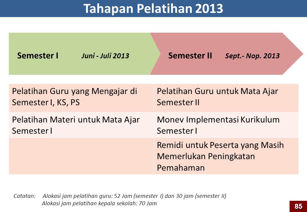 Tahapan Pelatihan 2013 Semester I Semester II