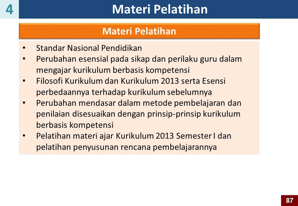 4 Materi Pelatihan Materi Pelatihan Standar Nasional Pendidikan